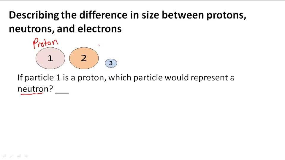 Atomic Basics Worksheet Answer Key - Nidecmege