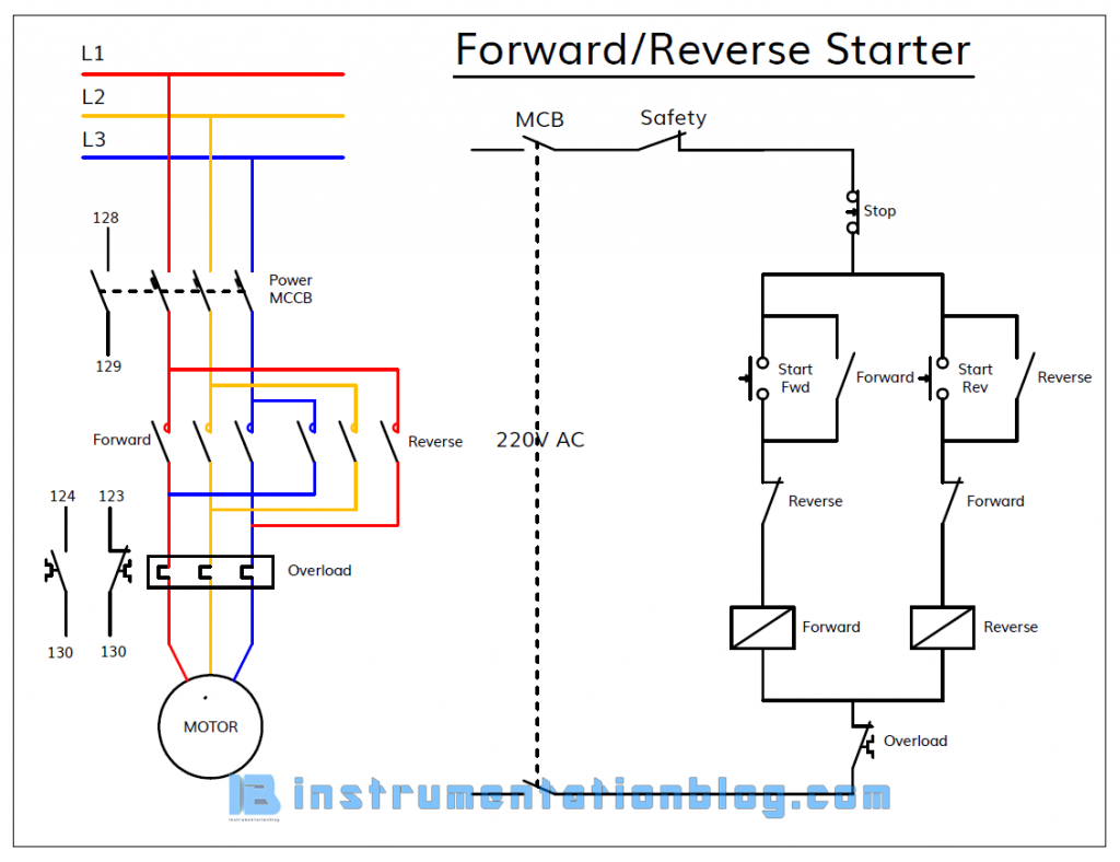 The Most Used 3 Basic Motor Starter With It S Plc Program