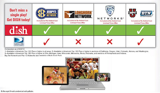 DISH Network Sports Packages | Alpha Satellite