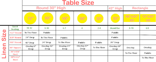 Tablecloth and Chair Cover Sizing Chart - Bridal Tablecloths