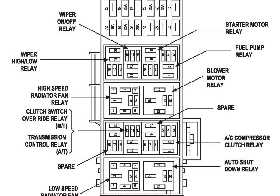 1997 Jeep Wrangler Fuse Diagram Fuel Injector