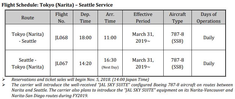 SEA Schedule.png