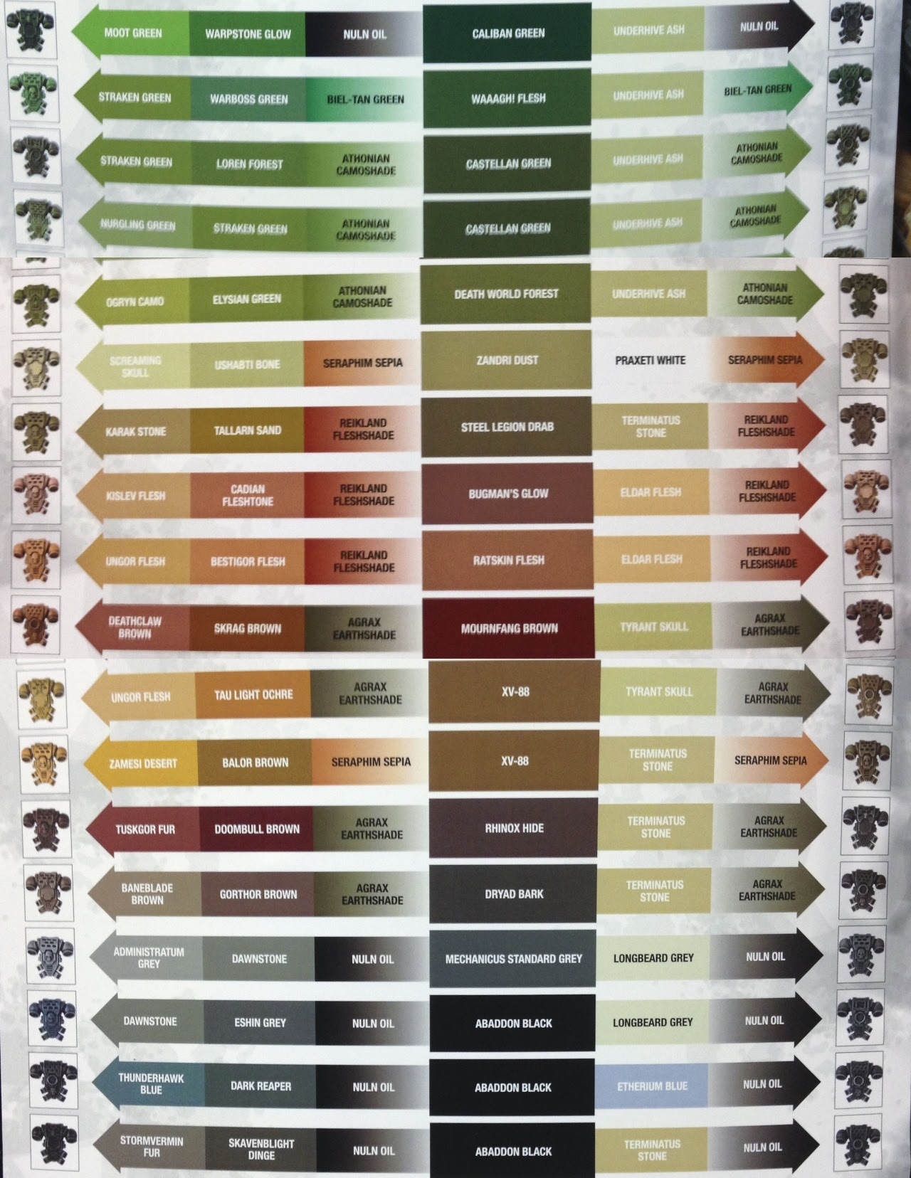 Citadel Paints List : citadel, paints, Citadel, Paint, Chart, Gallery