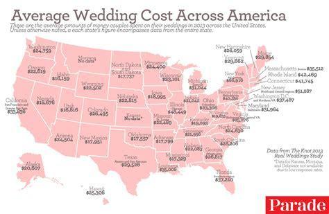 Fabulous Friday: Average Wedding Cost   K & K Designs
