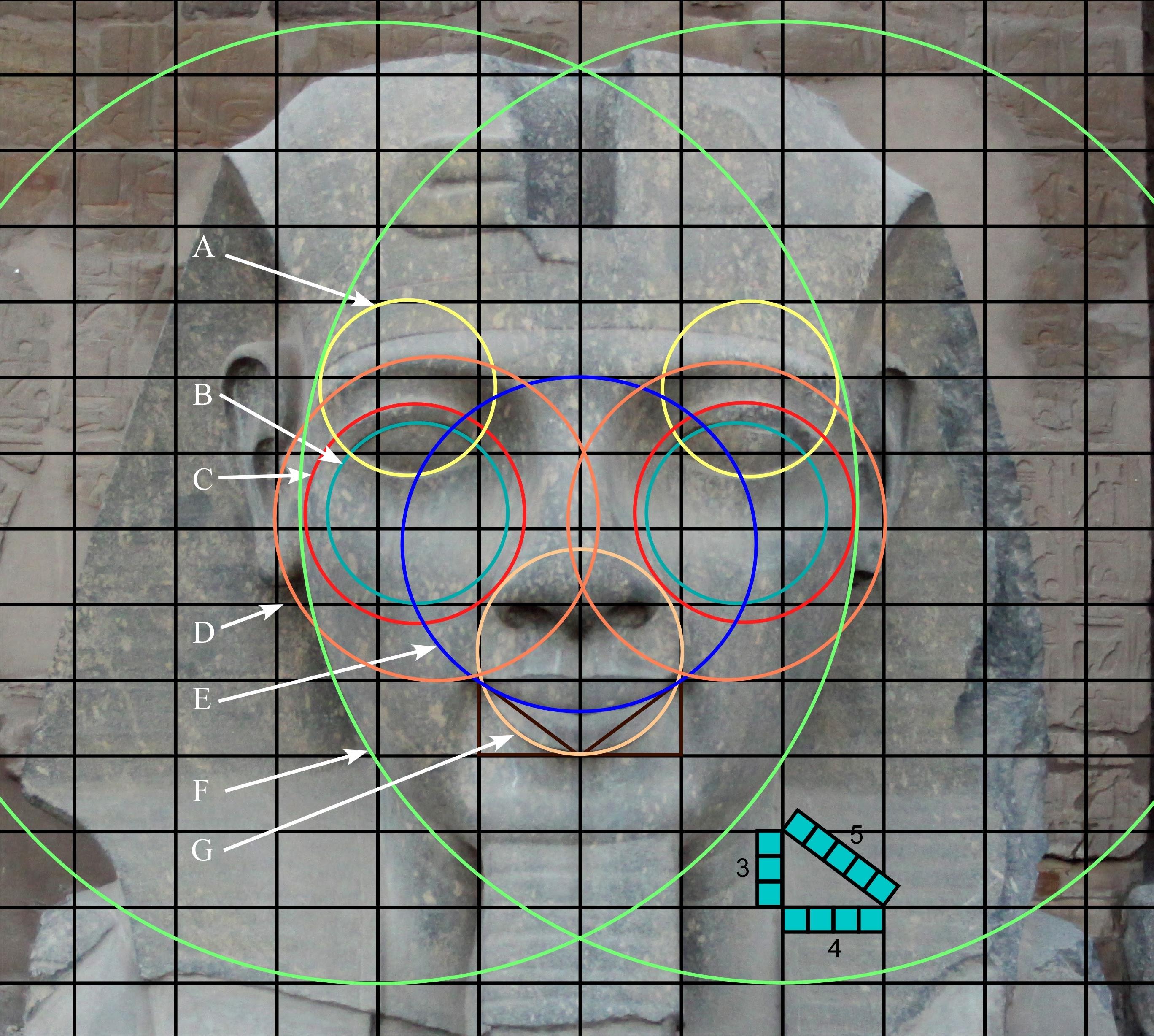 Ramsesgeometry
