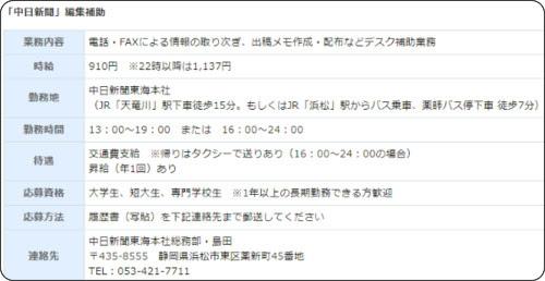 http://www.chunichi.co.jp/saiyou/arbeit-tokai.html