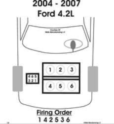 2004 Ford Freestar Wiring Diagram