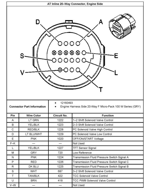 4l60e Wiring Diagram - seniorsclub.it wires-mouth - wires-mouth.hazzart.itHazzart