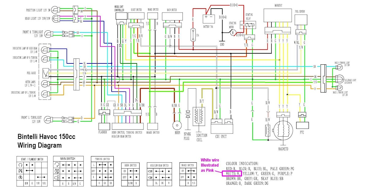 Roketa 250cc Atv Wiring Diagram