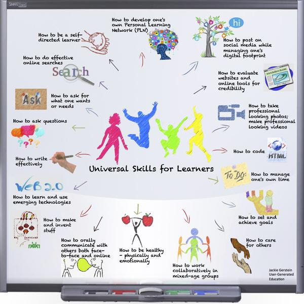 Universal skills for learners