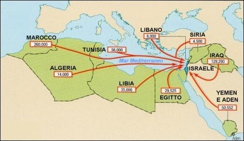 Ebrei emigrati dai paesi arabi (1948-72)