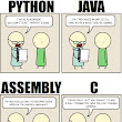 When You Write Your Essays in Programming Languages - Imgur
