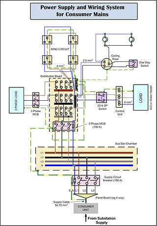 house wiring diagram ireland  home wiring diagram