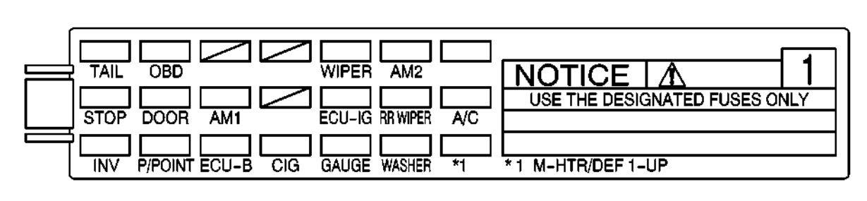 Fuse Box Diagram 2009 Vibe Data Wiring Diagram Meet Agree Meet Agree Vivarelliauto It
