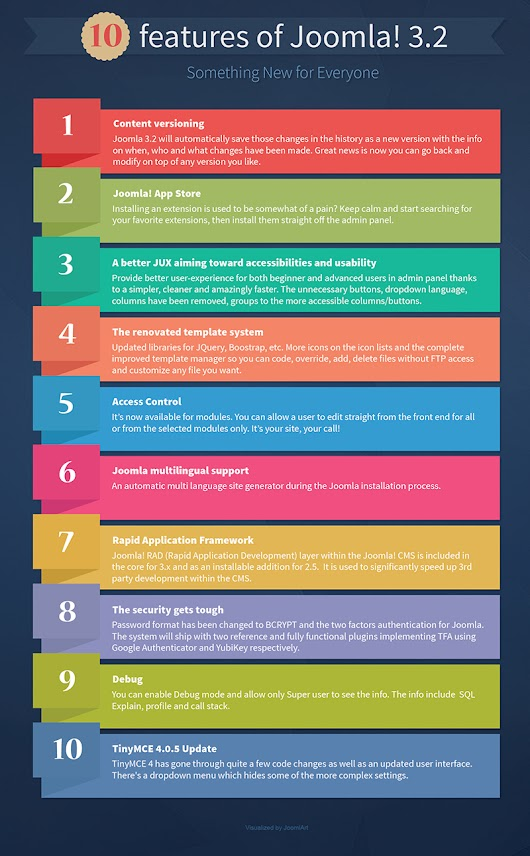 Infographic: 10 new features of Joomla! 3.2 | Joomla! Community Portal