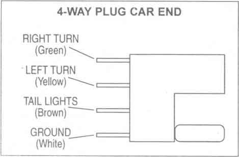 Diagram Wiring Wire Flat Trailer Wiring Wire Flat Trailer Wiring Manufacturers