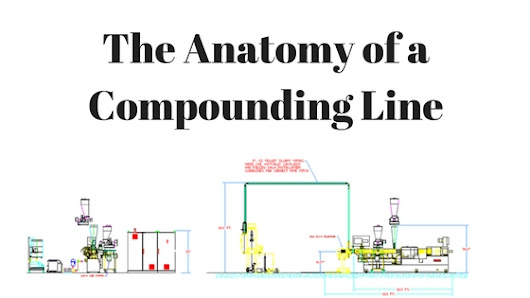 The Anatomy of a Compounding Line -Part 2  »