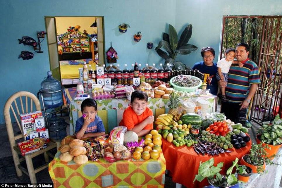 Μεξικό: Η οικογένεια Casales από Κουερναβάκα που περνούν γύρω από £ 115 την εβδομάδα για τα τρόφιμα