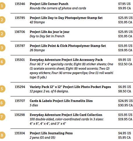 Project Life Sneak Peek