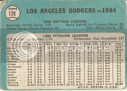 #126 Dodgers Team Card (back)