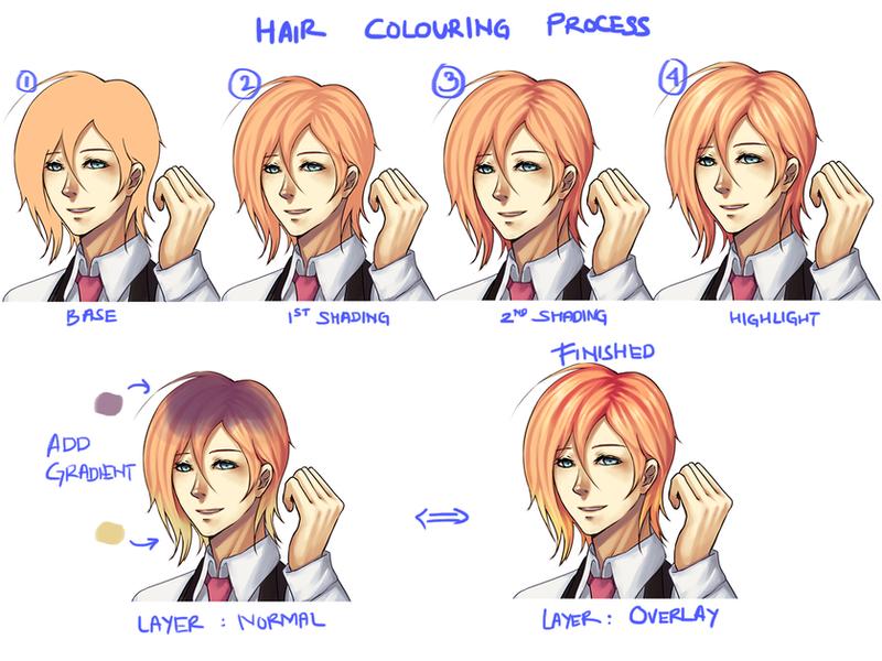 How I Color Gradient Hair by ridekasama on DeviantArt