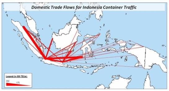 trade flow