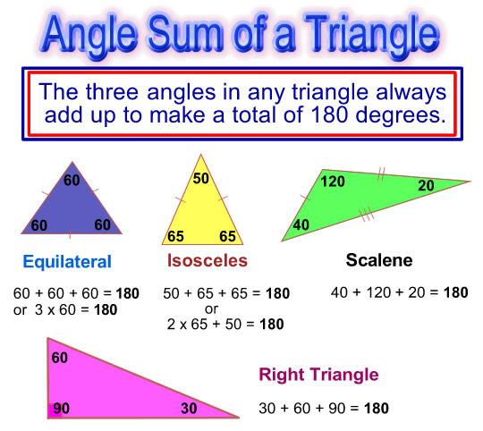 TriangleSumOne540x482JPG