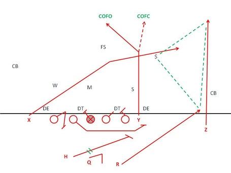 Osu_2_back_offense_medium