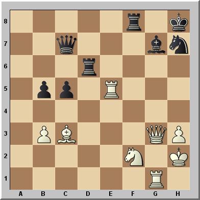Rompecabezas de ajedrez Nro 37