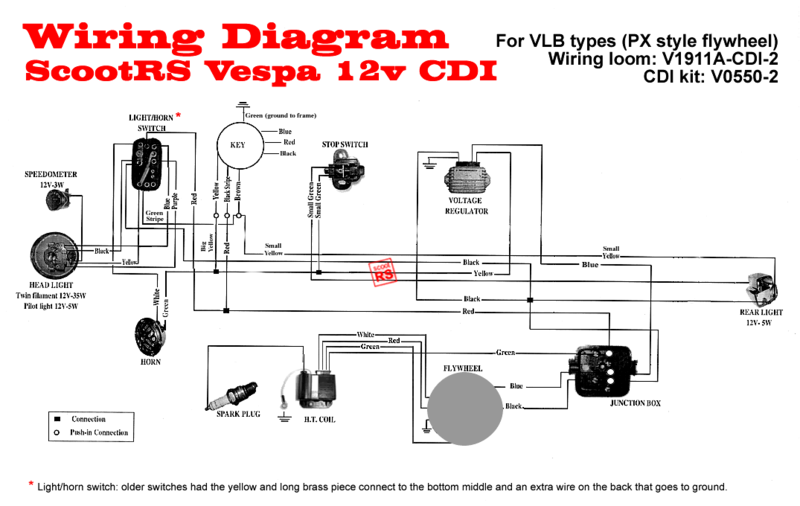 Wiring Manual Pdf  12 Volt Horn Wiring Diagram Free Picture