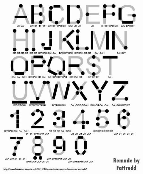 Visual Morse