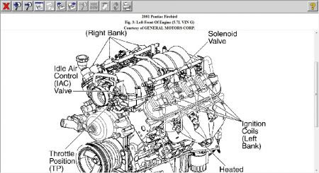 3800 Series 2 Engine Diagram Pontiac Firebird - Wiring ...
