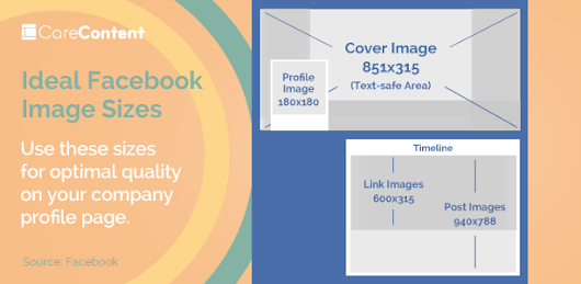 Rules Of Thumb About Facebook Graphics - CareContent Blog—Out By 5
