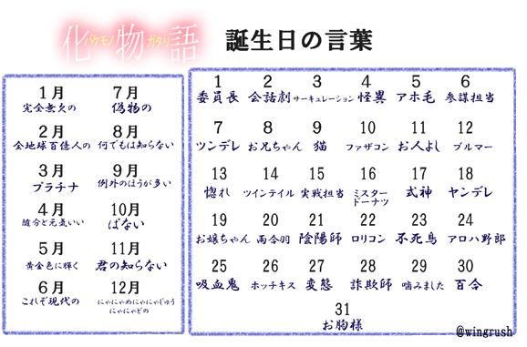 生年月日相性