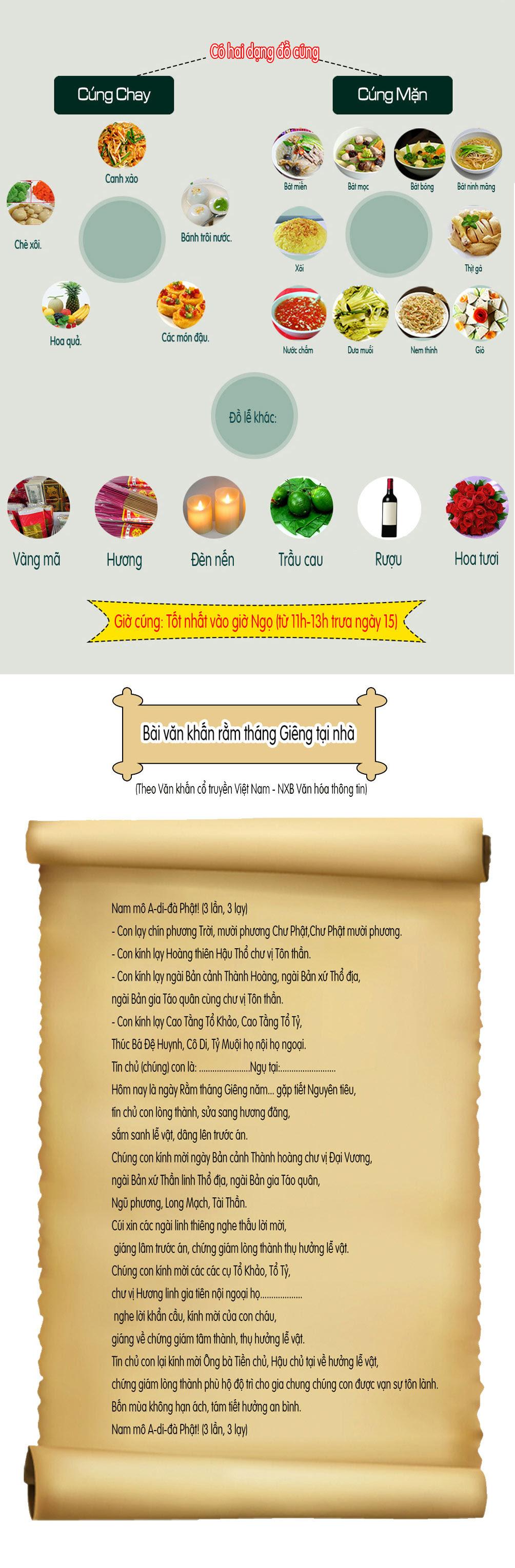 Infographic: Cách cúng rằm tháng Giêng đúng chuẩn ít người biết - 2