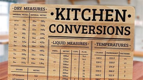 How to Convert Metric Measurements into Imperial Measurements
