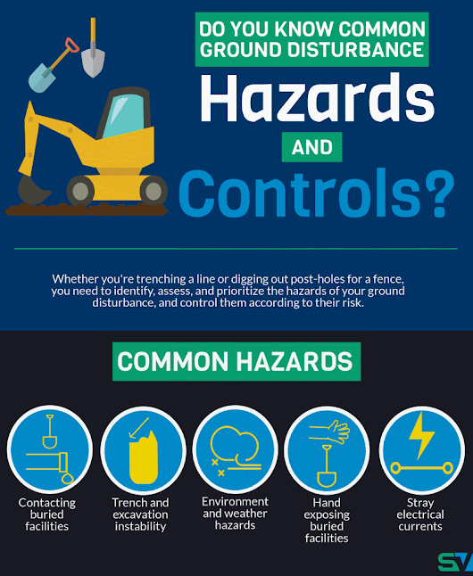 InfoGraphic: Ground Disturbance Hazards and Controls | SafetyVantage
