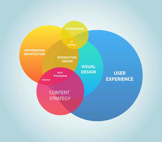 The Future of SEO: User Experience -