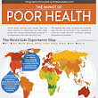 The Impact of Poor Health in America