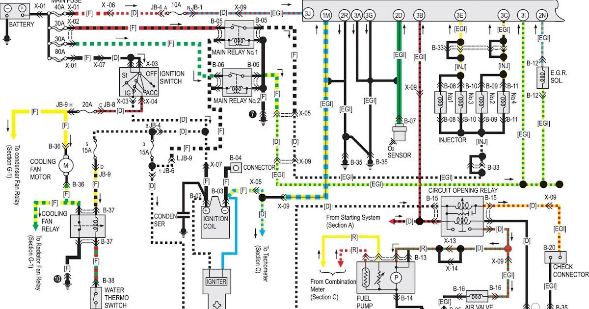 Mazda 323 Wiring Diagram Free Download - Wiring Diagram ...