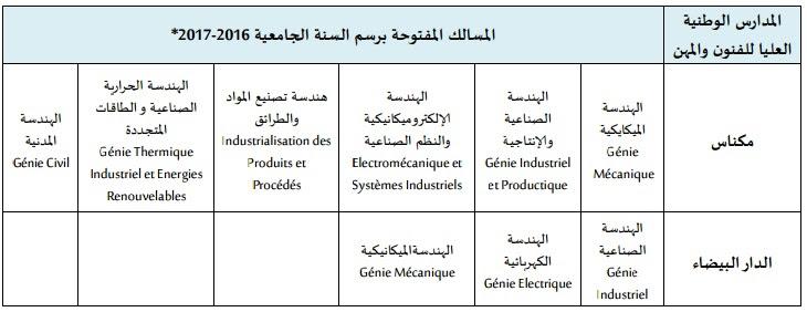 مسالك دبلوم مهندس الدولة للمدارس الوطنية العليا للفنون والمهن ENSAM