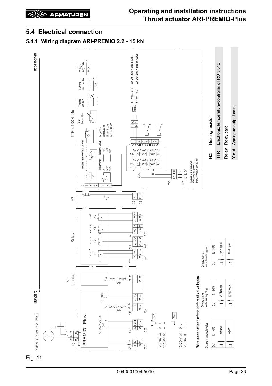 Diagram Toyota Premio 2015 User Wiring Diagram Full Version Hd Quality Wiring Diagram Diagramdartv Verniciaturametallitorino It
