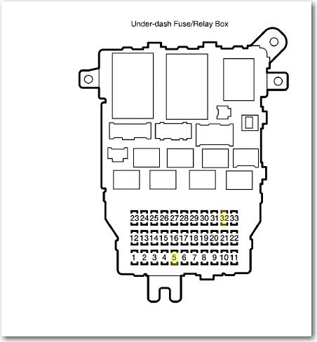 Find Information Yamaha Tdm900r Electrical Wiring Diagram