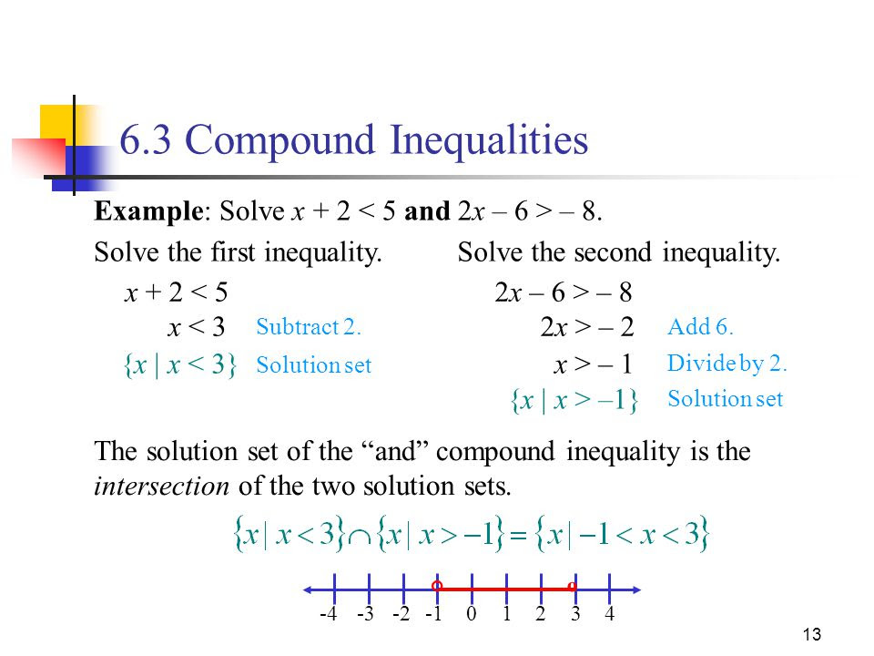 Solving Compound Inequalities Worksheet Doc 7098975 Virtualdir Info