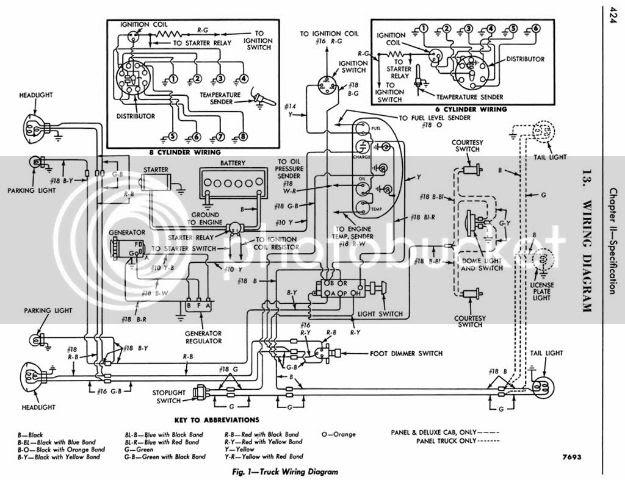 Diagram 1954 Ford Customline Wiring Diagram Full Version Hd Quality Wiring Diagram Officediagram Rugby Moirans Fr