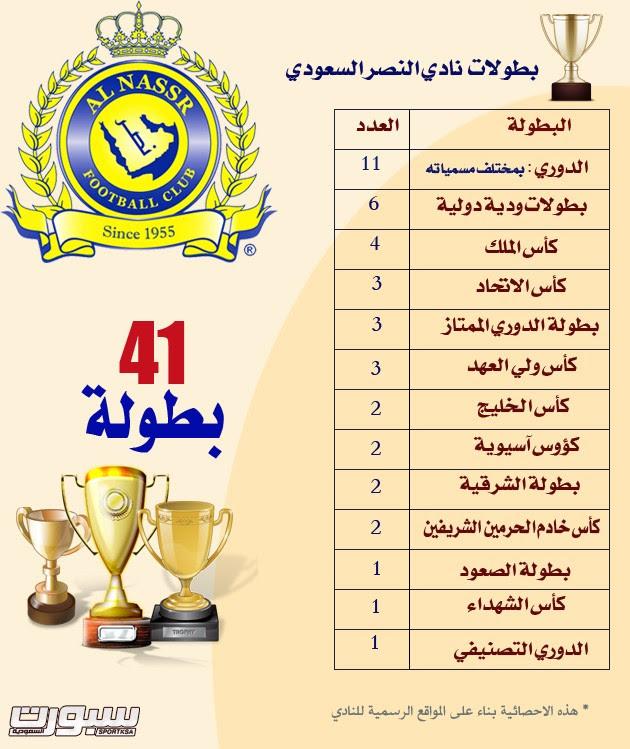 بطولات النصر الموثقة Makusia Images