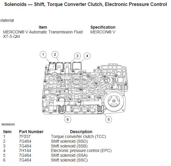 33 2004 Ford Explorer Wiring Diagram