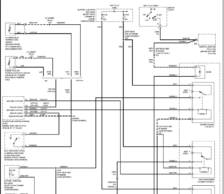 30 Elegant 2003 Ford Focus Cooling Fan Wiring Diagram