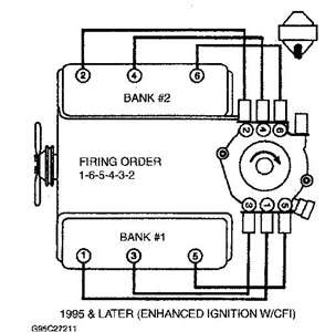 4 3 Vortec Spark Plug Wiring Diagram Vintage Spotlight Wiring Diagram Begeboy Wiring Diagram Source