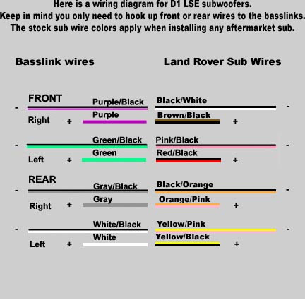 Stereo Wiring Diagram 1998 Land Rover Discovery Lunar Caravan Wiring Diagram For Wiring Diagram Schematics